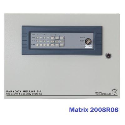 Matrix 2008R08